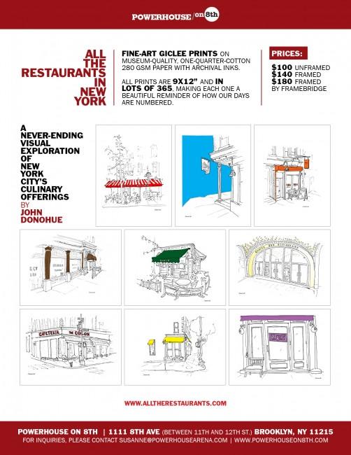 AllTheRestaurantsInNewYork_pricelist
